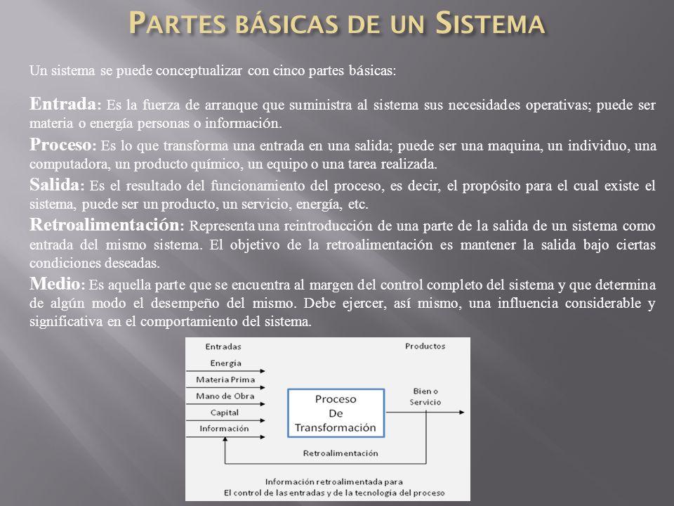 Estabilidad - Permite que el sistema funciones eficazmente frente a las acciones de los factores externos del mismo. Adaptibilidad - Para que el siste