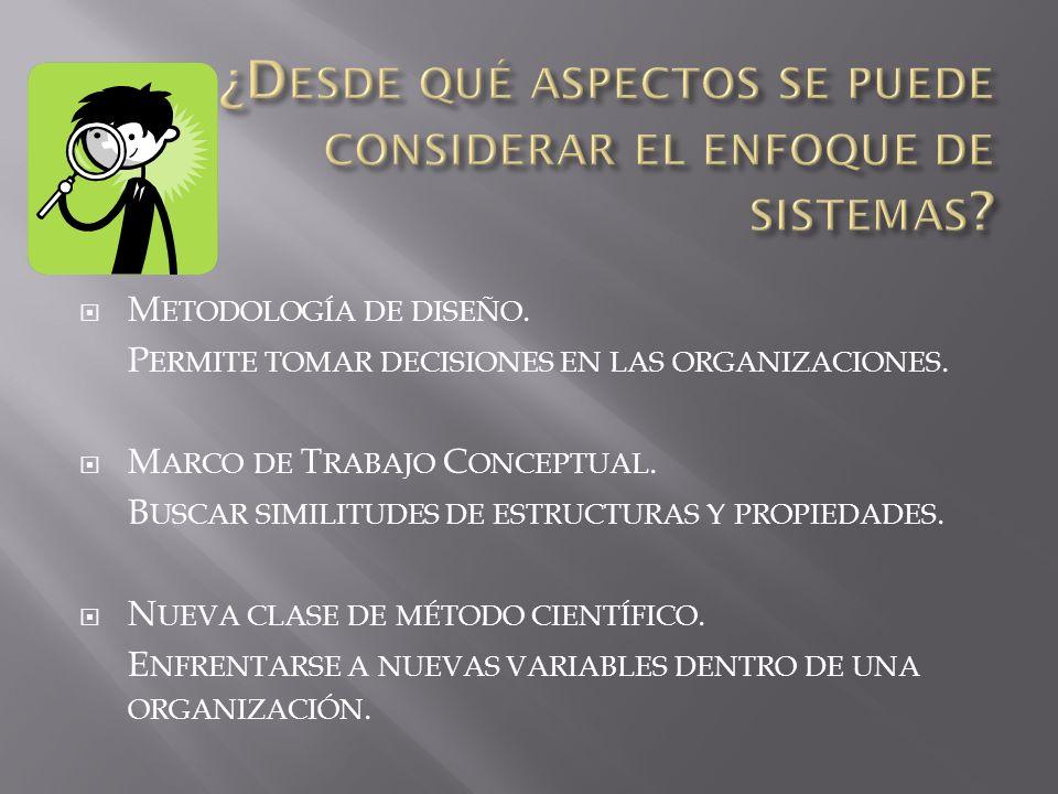 M ETODOLOGÍA DE DISEÑO.P ERMITE TOMAR DECISIONES EN LAS ORGANIZACIONES.