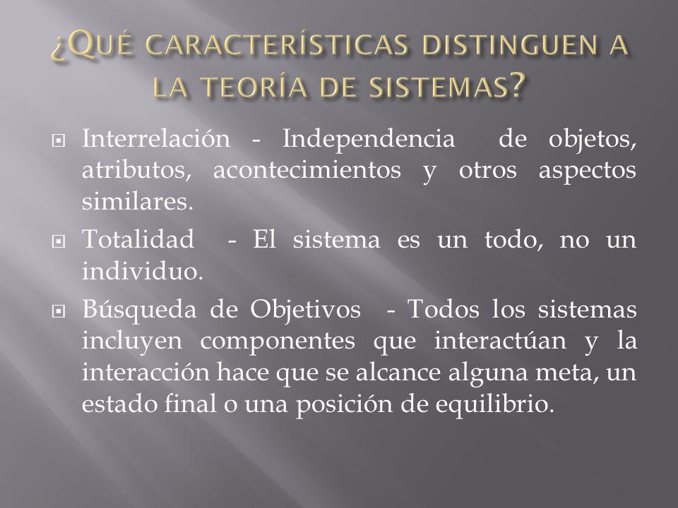 Interrelación - Independencia de objetos, atributos, acontecimientos y otros aspectos similares.