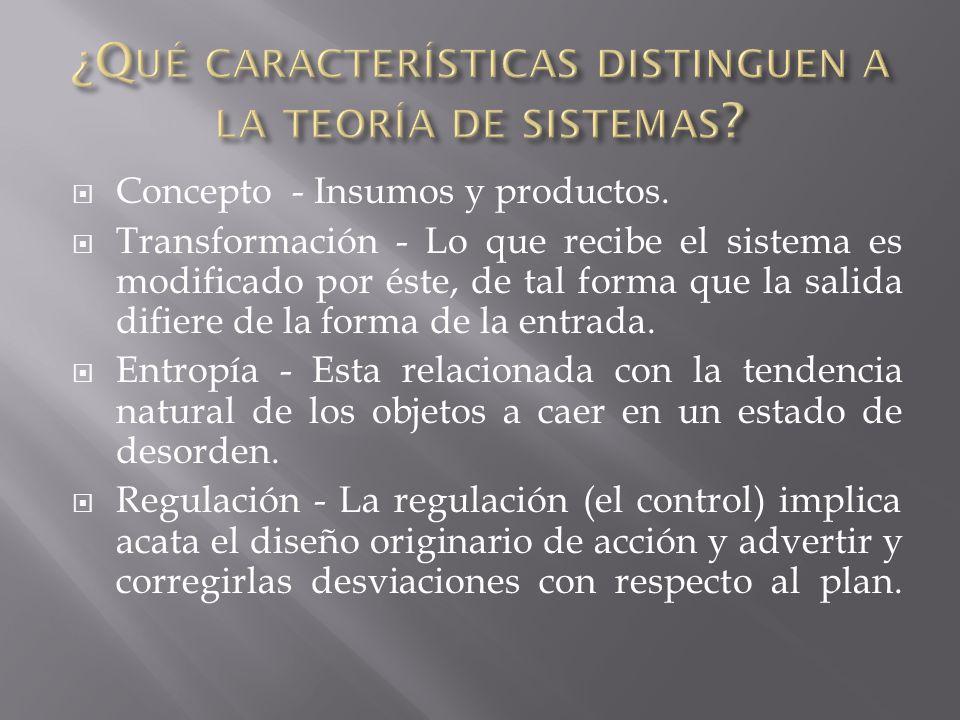 Concepto - Insumos y productos.