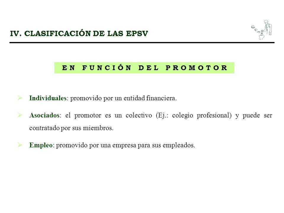 IV. CLASIFICACIÓN DE LAS EPSV E N F U N C I Ó N D E L P R O M O T O R Individuales: promovido por un entidad financiera. Asociados: el promotor es un