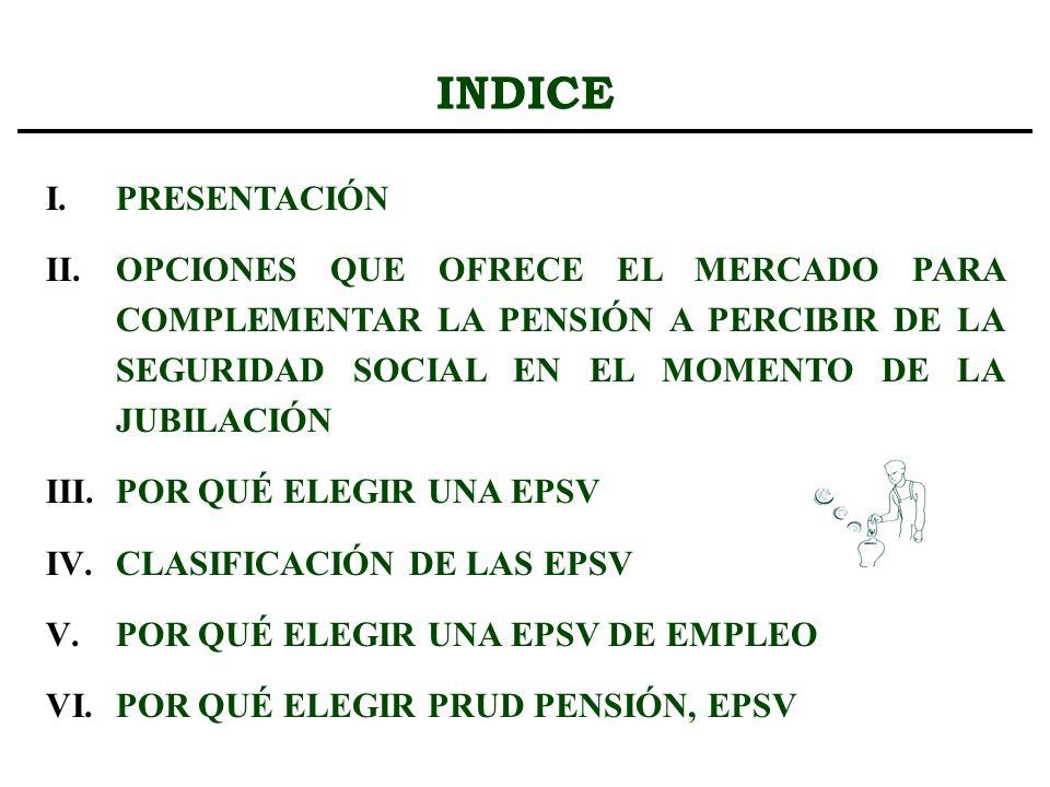 INDICE I.PRESENTACIÓN II.OPCIONES QUE OFRECE EL MERCADO PARA COMPLEMENTAR LA PENSIÓN A PERCIBIR DE LA SEGURIDAD SOCIAL EN EL MOMENTO DE LA JUBILACIÓN