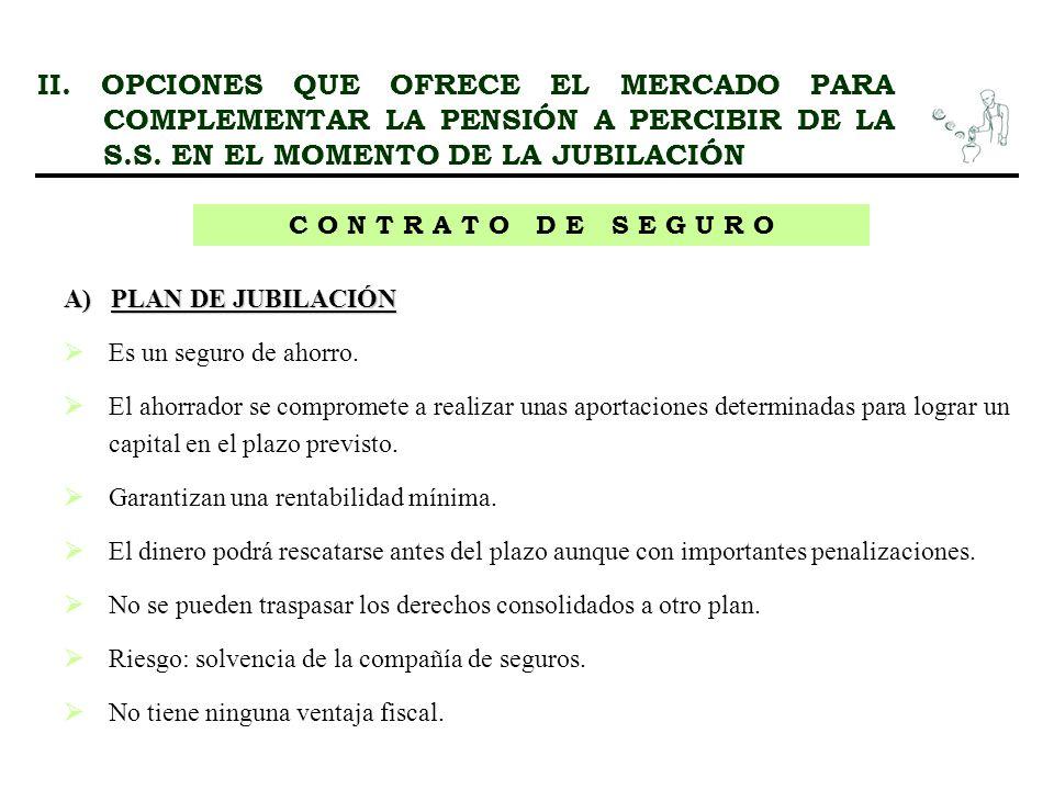 II. OPCIONES QUE OFRECE EL MERCADO PARA COMPLEMENTAR LA PENSIÓN A PERCIBIR DE LA S.S. EN EL MOMENTO DE LA JUBILACIÓN C O N T R A T O D E S E G U R O A
