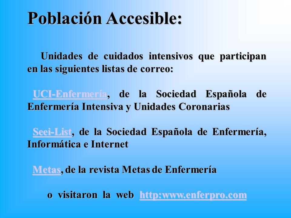 Población Accesible: Unidades de cuidados intensivos que participan en las siguientes listas de correo: Unidades de cuidados intensivos que participan