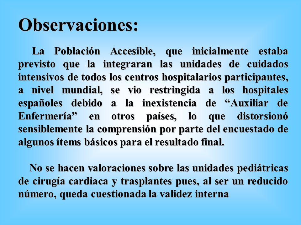 Observaciones: La Población Accesible, que inicialmente estaba previsto que la integraran las unidades de cuidados intensivos de todos los centros hos