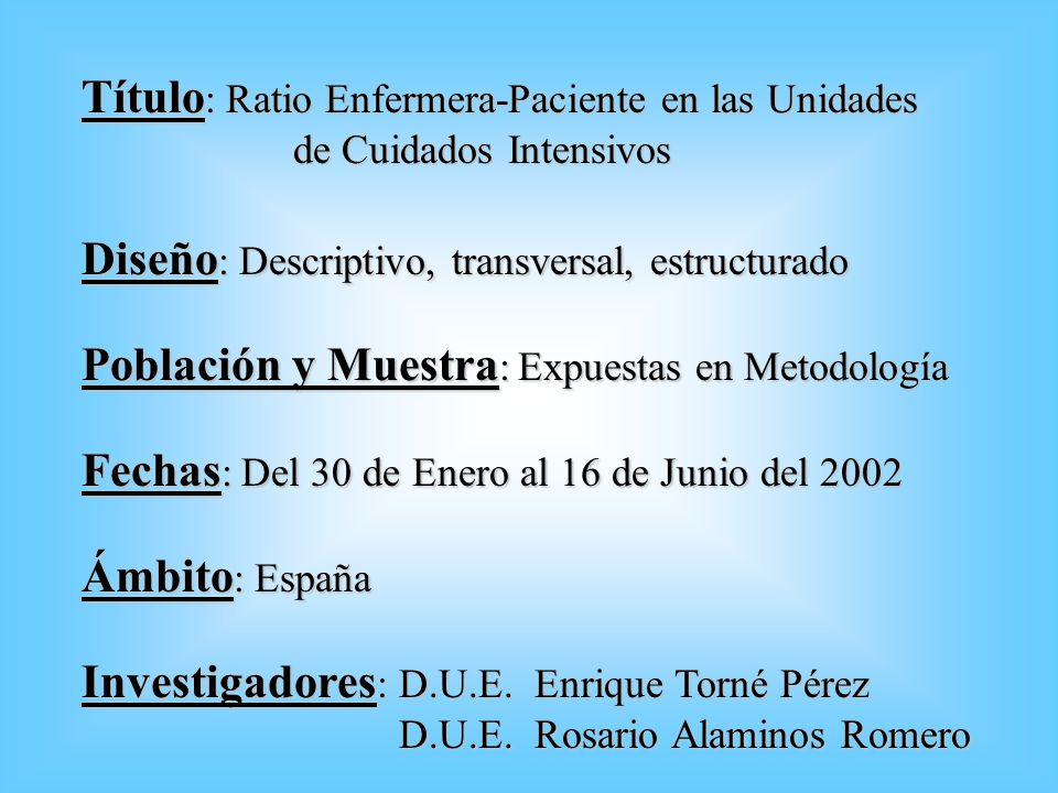 Título : Ratio Enfermera-Paciente en las Unidades de Cuidados Intensivos Diseño : Descriptivo, transversal, estructurado Población y Muestra : Expuest