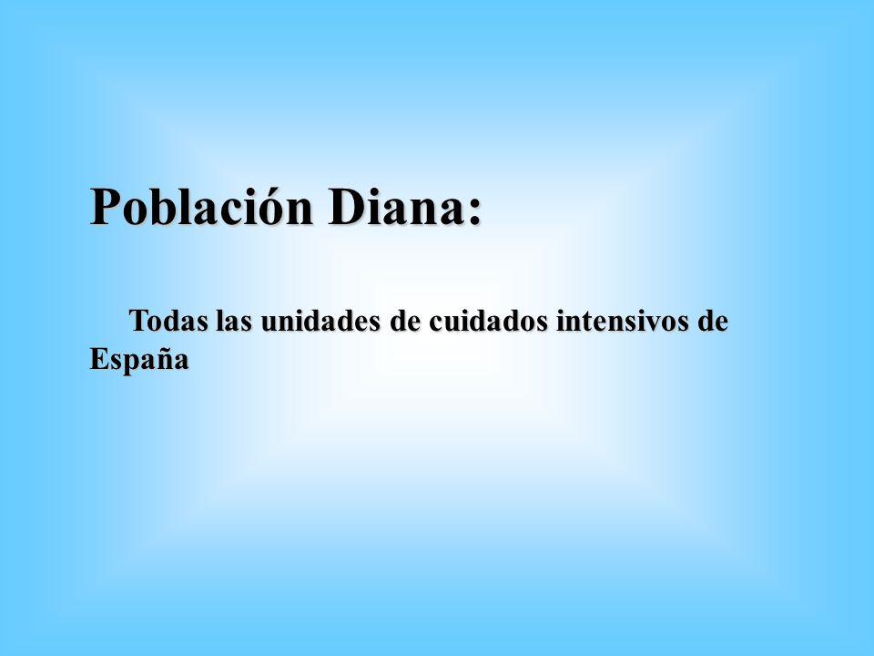 Población Diana: Todas las unidades de cuidados intensivos de España Todas las unidades de cuidados intensivos de España