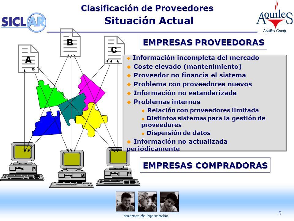 Sistemas de Información 5 Clasificación de Proveedores Clasificación de Proveedores Situación Actual EMPRESAS PROVEEDORAS EMPRESAS COMPRADORAS... B A