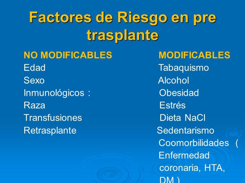 Factores de Riesgo en pre trasplante NO MODIFICABLES MODIFICABLES Edad Tabaquismo Sexo Alcohol Inmunológicos : Obesidad Raza Estrés Transfusiones Diet