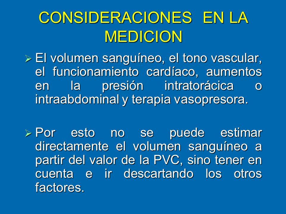 El volumen sanguíneo, el tono vascular, el funcionamiento cardíaco, aumentos en la presión intratorácica o intraabdominal y terapia vasopresora. El vo
