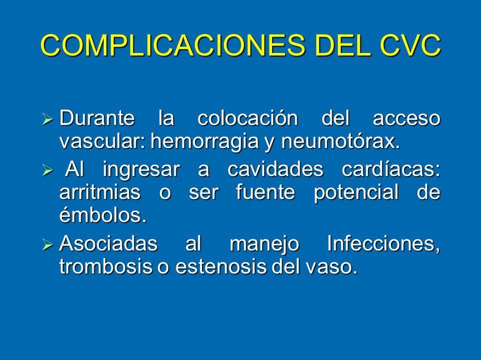 Durante la colocación del acceso vascular: hemorragia y neumotórax. Durante la colocación del acceso vascular: hemorragia y neumotórax. Al ingresar a