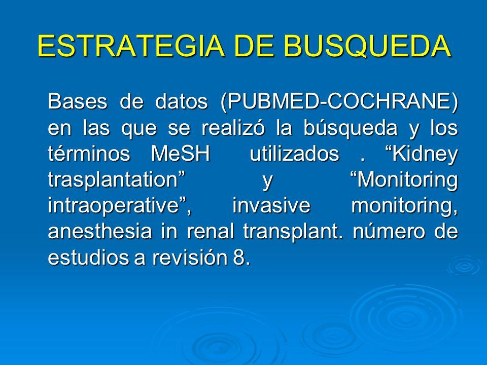 ESTRATEGIA DE BUSQUEDA Bases de datos (PUBMED-COCHRANE) en las que se realizó la búsqueda y los términos MeSH utilizados. Kidney trasplantation y Moni
