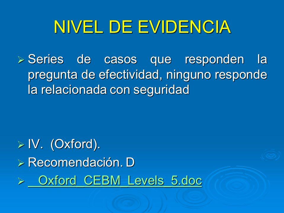 NIVEL DE EVIDENCIA Series de casos que responden la pregunta de efectividad, ninguno responde la relacionada con seguridad Series de casos que respond