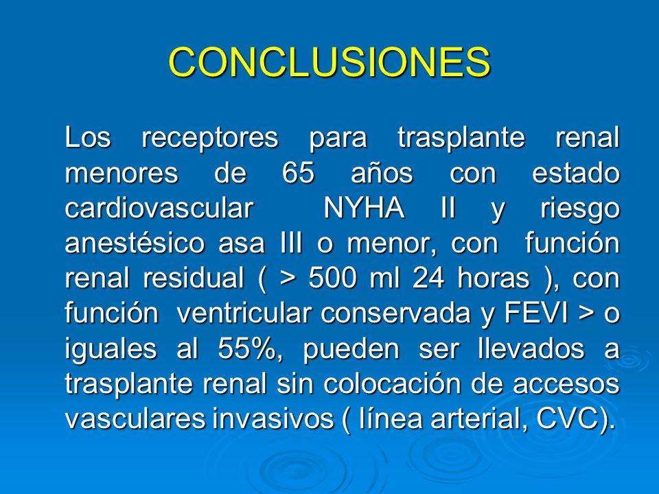 CONCLUSIONES Los receptores para trasplante renal menores de 65 años con estado cardiovascular NYHA II y riesgo anestésico asa III o menor, con funció