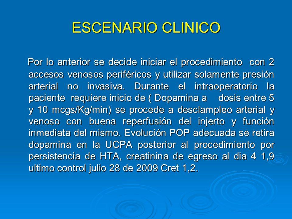 INDICACIONES DEL CVC Necesidad de monitoreo de la presión venosa.