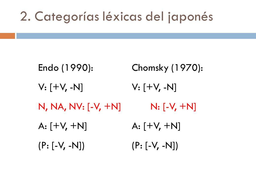 2. Categorías léxicas del japonés Endo (1990):Chomsky (1970): V: [+V, -N]V: [+V, -N] N, NA, NV: [-V, +N]N: [-V, +N] A: [+V, +N]A: [+V, +N] (P: [-V, -N