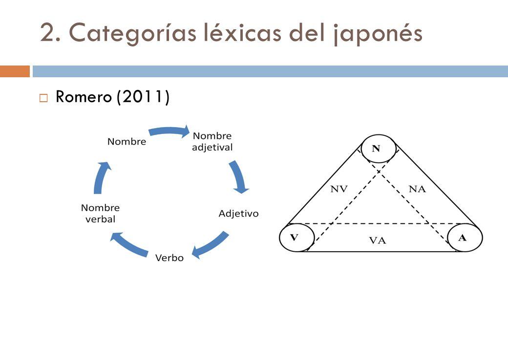 2. Categorías léxicas del japonés Romero (2011)