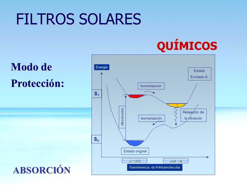 FILTROS SOLARES FILTROS SOLARES Energía Transferencia de H-Intramolecular N ···H-0 N-H ···0 Estado original Relajación de la vibración Isomerización E