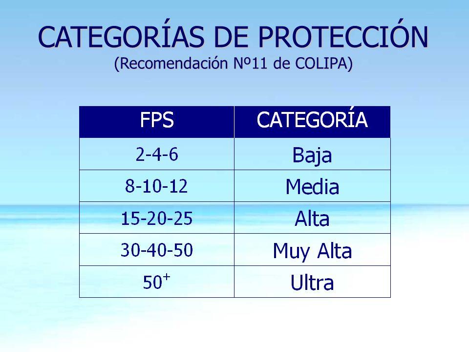 CATEGORÍAS DE PROTECCIÓN (Recomendación Nº11 de COLIPA)