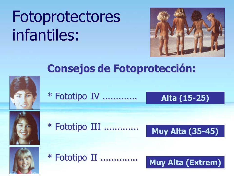 Consejos de Fotoprotección: * Fototipo IV............. * Fototipo III............. * Fototipo II.............. Alta (15-25) Muy Alta (35-45) Muy Alta