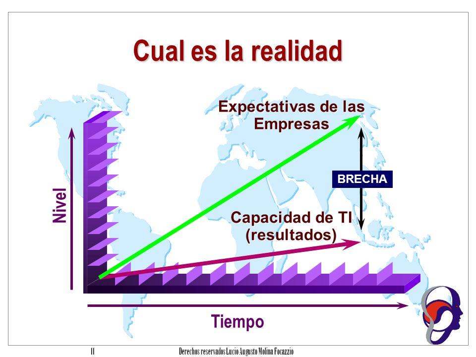 Derechos reservados Lucio Augusto Molina Focazzio 10 Una relación de dependencia Nivel de dependencia Nivel de utilización de TI A mayor utilización mayor dependencia en TI y mayores riesgos…..