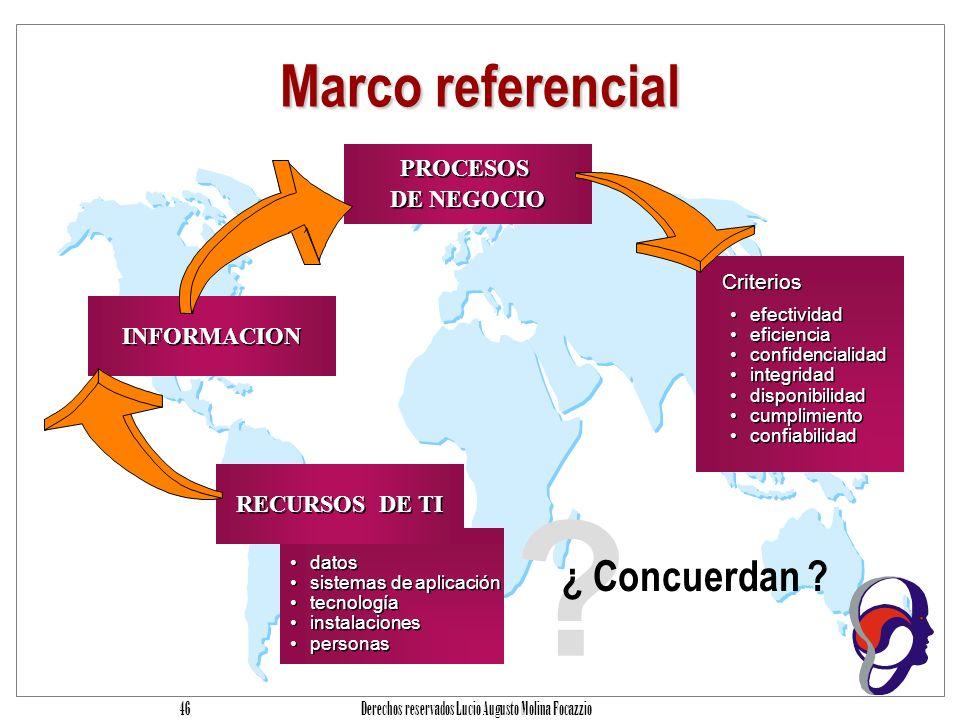 Derechos reservados Lucio Augusto Molina Focazzio 45 Principios de la Infraestructura EVENTOSEVENTOS PERSONAS OBJETOS mensaje entrada servicio salida INFORMACIONINFORMACION TECNOLOGIA INSTALACIONES PERSONAS Sistemas de Aplicación Datos