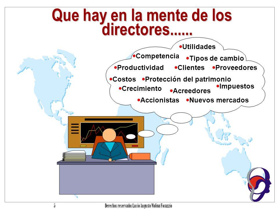 Derechos reservados Lucio Augusto Molina Focazzio 65 Como se relacionan los elementos Procesos de trabajo Recursos de TI Recursos de TI Requerimientos de negocio Incluyen controles que permiten satisfacer los objetivos de negocio.