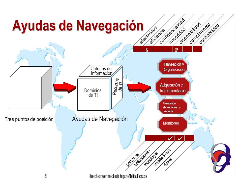 Derechos reservados Lucio Augusto Molina Focazzio 50 Estructura de COBIT El control de Que satisface Es habilitado por Considerando Proceso de TI Requerimiento de Negocio Declaración de Control Prácticas de control