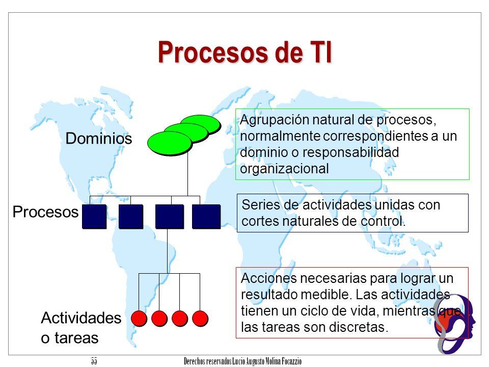 Derechos reservados Lucio Augusto Molina Focazzio 54 Recursos de TI Datos: Incluye a los objetos de información en su sentido más amplio, considerando información interna y externa, estructurada y no estructurada, gráficas, sonidos, etc.
