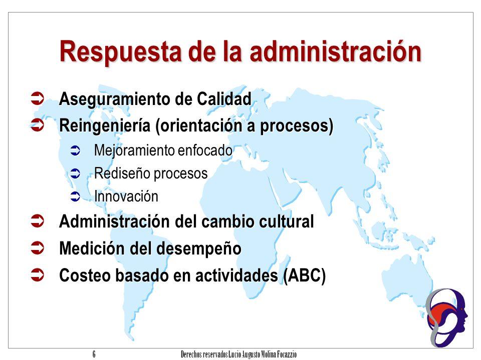 Derechos reservados Lucio Augusto Molina Focazzio 26 C OBI T … sus antecedentes Integra y concilia normas y reglamentaciones existentes Estándares técnicos de ISO, EDIFACT Códigos de conducta Consejo Europeo, OECD Criterios de calificación para sistemas y procesos ITSEC, ISO 9000-3, TCSEC Estándares profesionales COSO, GAO, IFAC, IIA, ISACA, AICPA, etc Integra y concilia normas y reglamentaciones existentes Estándares técnicos de ISO, EDIFACT Códigos de conducta Consejo Europeo, OECD Criterios de calificación para sistemas y procesos ITSEC, ISO 9000-3, TCSEC Estándares profesionales COSO, GAO, IFAC, IIA, ISACA, AICPA, etc