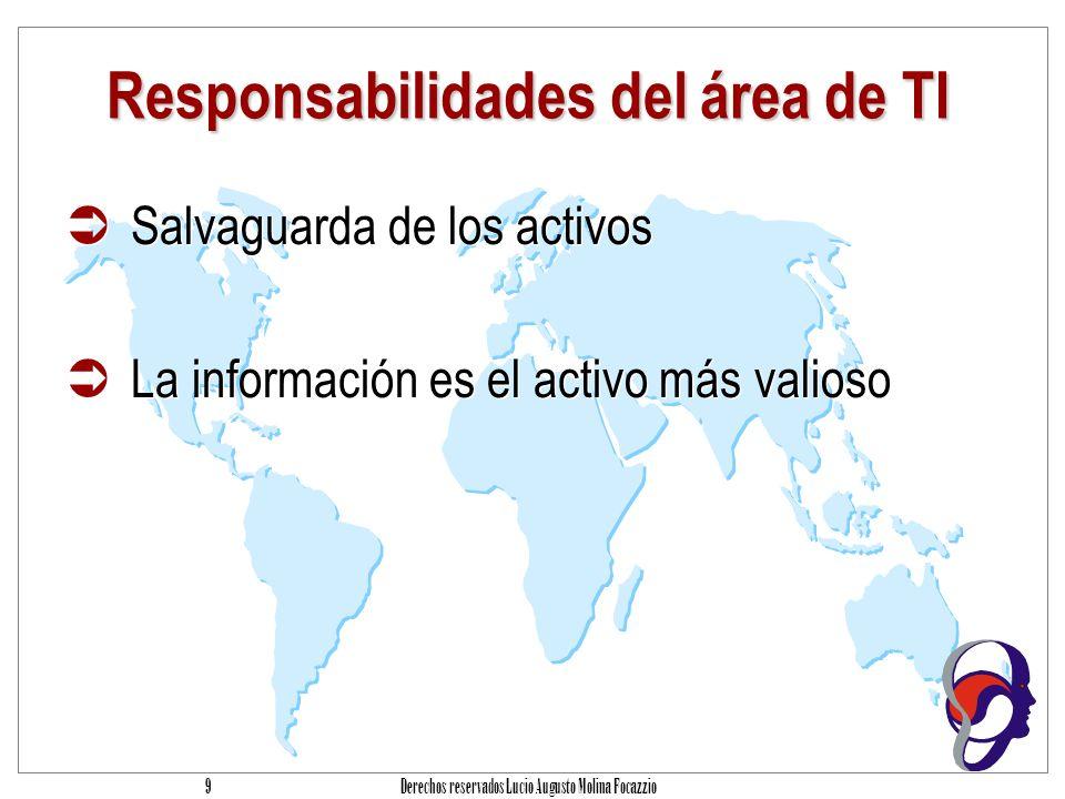 Derechos reservados Lucio Augusto Molina Focazzio 9 Responsabilidades del área de TI Salvaguarda de los activos La información es el activo más valioso Salvaguarda de los activos La información es el activo más valioso