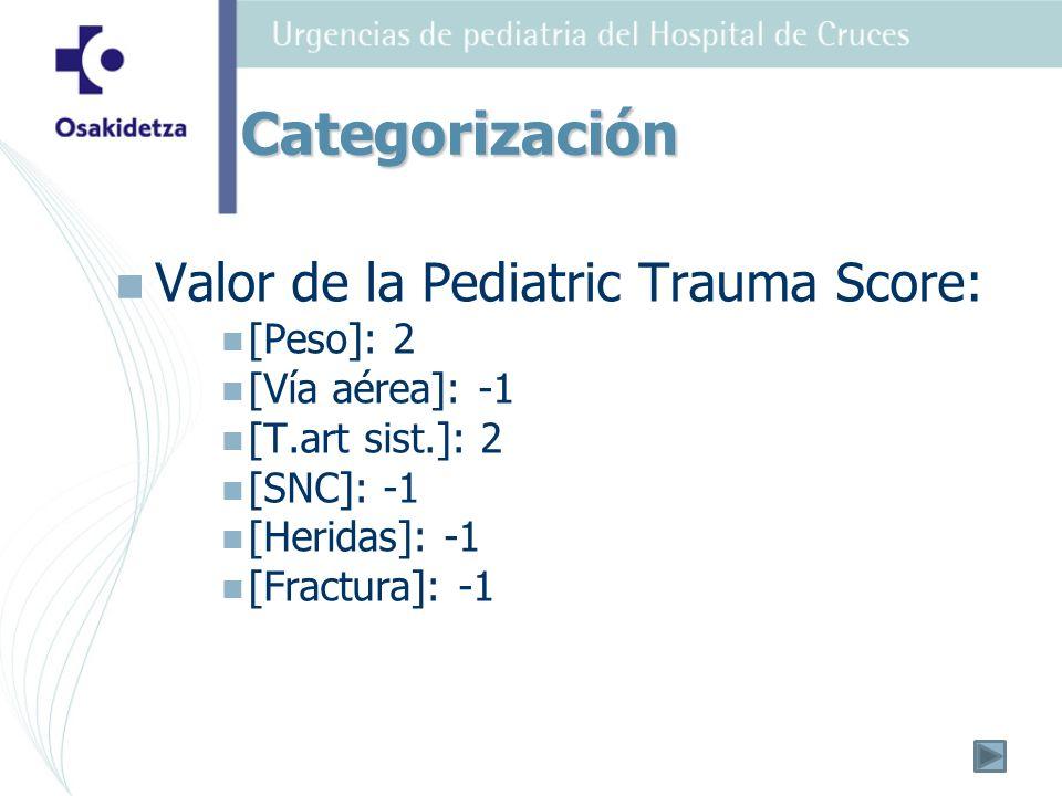 Valor de la Pediatric Trauma Score: [Peso]: 2 [Vía aérea]: -1 [T.art sist.]: 2 [SNC]: -1 [Heridas]: -1 [Fractura]: -1 Categorización