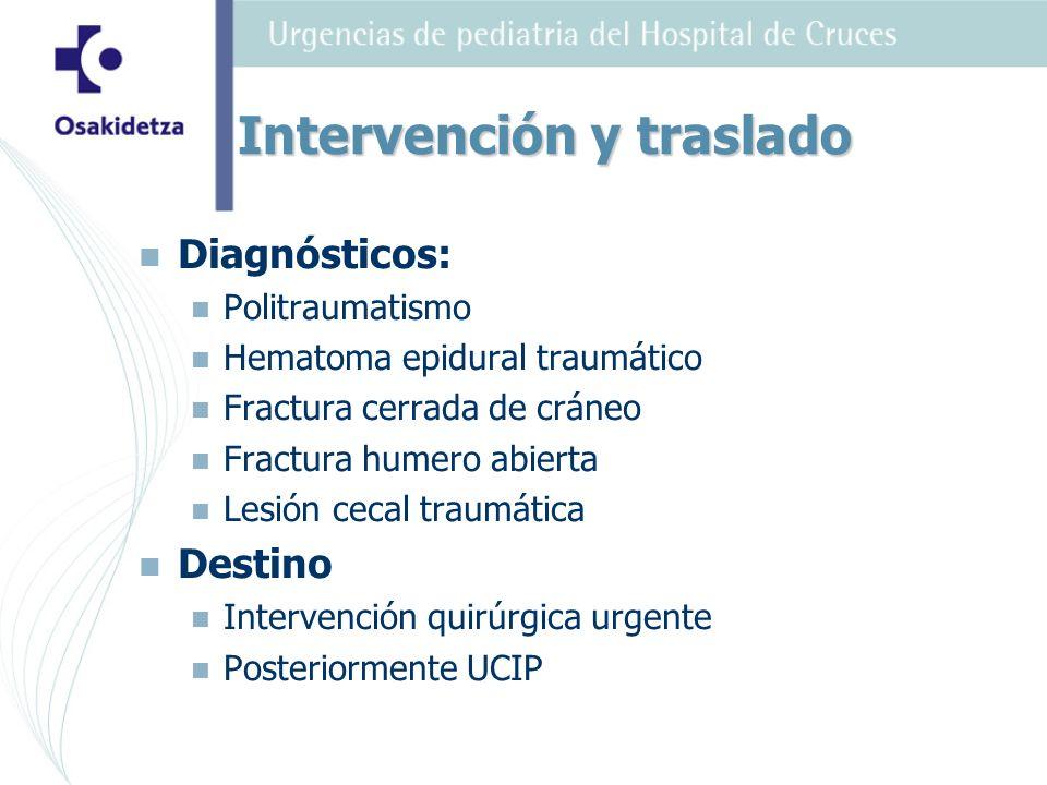 Diagnósticos: Politraumatismo Hematoma epidural traumático Fractura cerrada de cráneo Fractura humero abierta Lesión cecal traumática Destino Interven