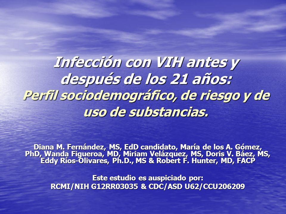 Infección con VIH antes y después de los 21 años: Perfil sociodemográfico, de riesgo y de uso de substancias. Diana M. Fernández, MS, EdD candidato, M