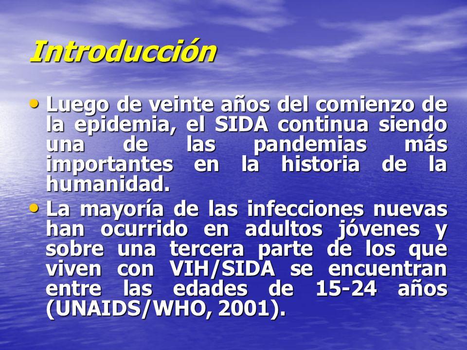 Introducción Luego de veinte años del comienzo de la epidemia, el SIDA continua siendo una de las pandemias más importantes en la historia de la human