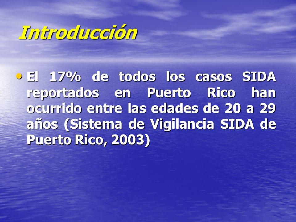 Introducción El 17% de todos los casos SIDA reportados en Puerto Rico han ocurrido entre las edades de 20 a 29 años (Sistema de Vigilancia SIDA de Pue