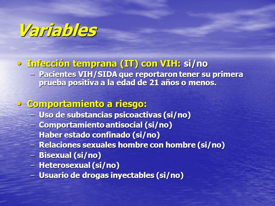 Variables Infección temprana (IT) con VIH: si/no Infección temprana (IT) con VIH: si/no –Pacientes VIH/SIDA que reportaron tener su primera prueba pos