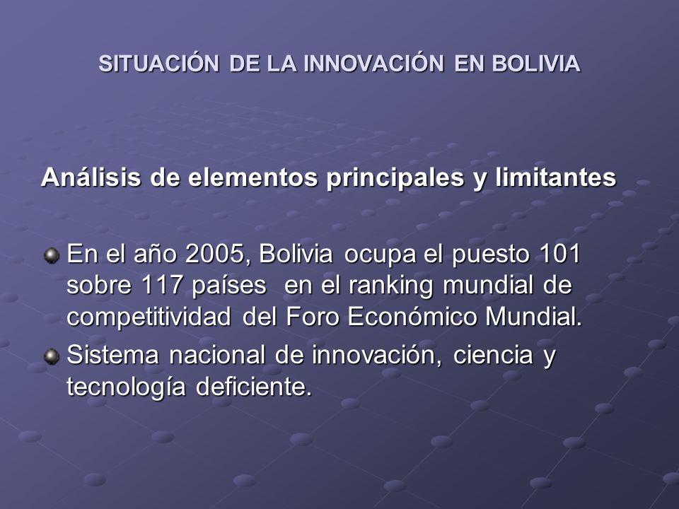 SITUACIÓN DE LA INNOVACIÓN EN BOLIVIA Análisis de elementos principales y limitantes En el año 2005, Bolivia ocupa el puesto 101 sobre 117 países en e