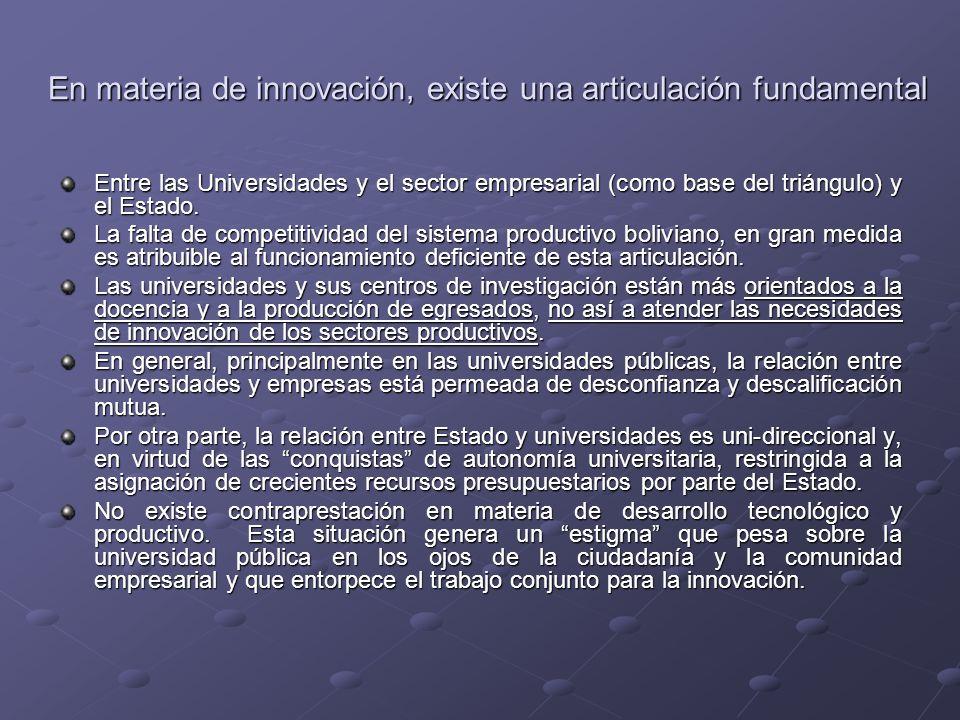 En materia de innovación, existe una articulación fundamental Entre las Universidades y el sector empresarial (como base del triángulo) y el Estado. L
