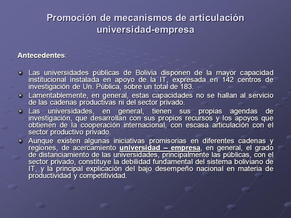 Promoción de mecanismos de articulación universidad-empresa Antecedentes: Las universidades públicas de Bolivia disponen de la mayor capacidad institu