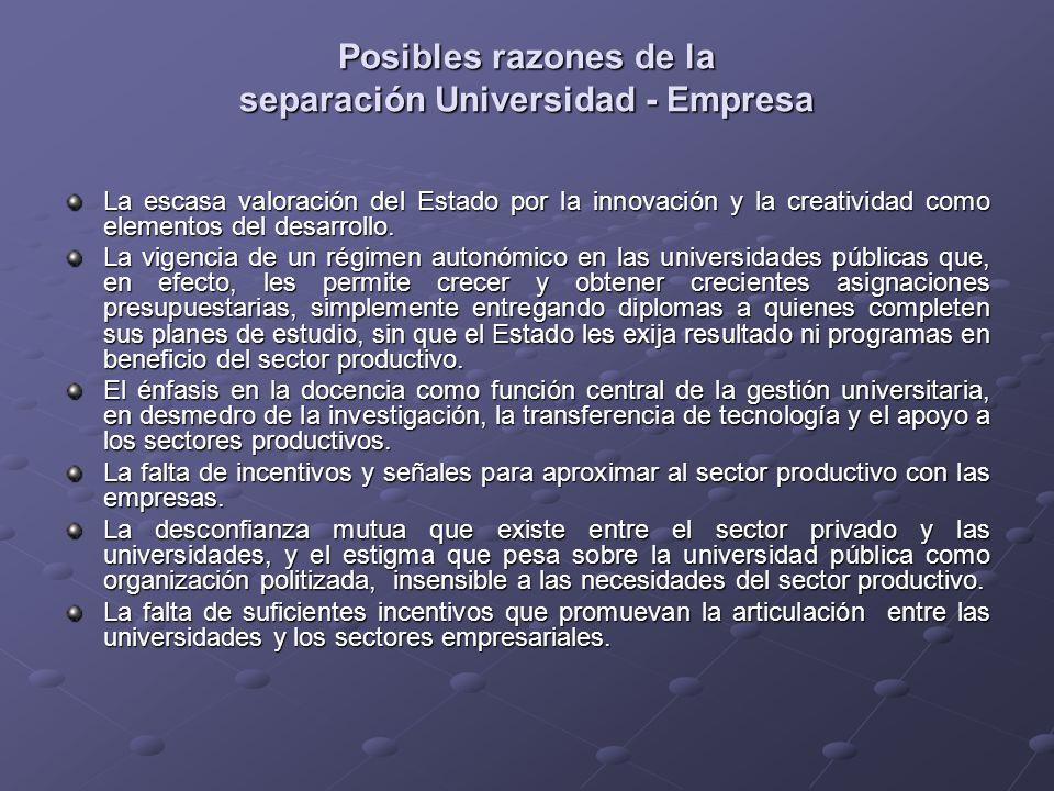 Posibles razones de la separación Universidad - Empresa La escasa valoración del Estado por la innovación y la creatividad como elementos del desarrol