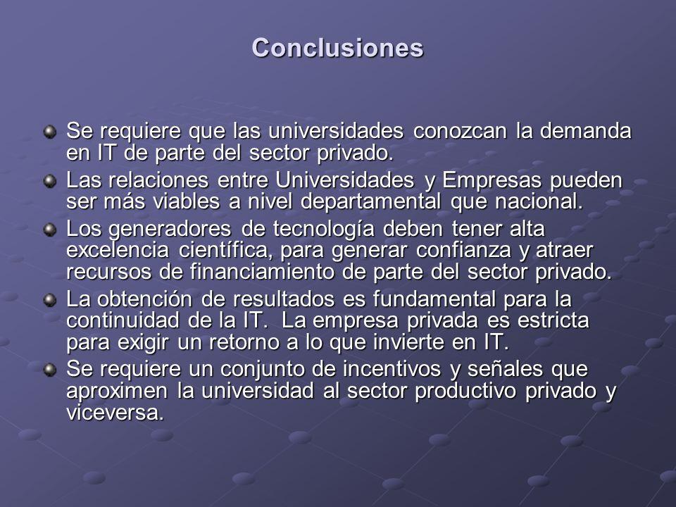 Conclusiones Se requiere que las universidades conozcan la demanda en IT de parte del sector privado. Las relaciones entre Universidades y Empresas pu