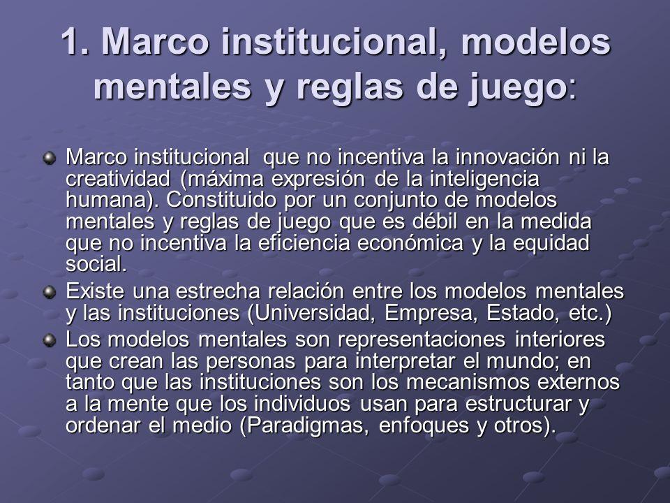 1. Marco institucional, modelos mentales y reglas de juego: Marco institucional que no incentiva la innovación ni la creatividad (máxima expresión de