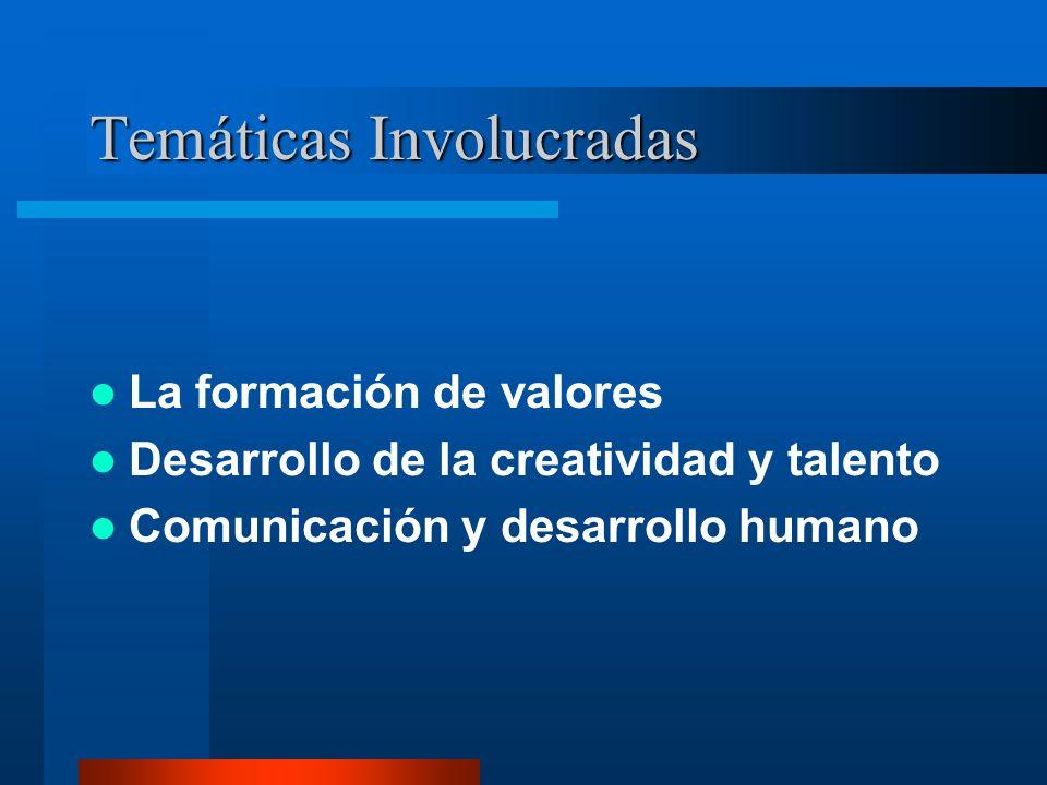 Temáticas Involucradas La formación de valores Desarrollo de la creatividad y talento Comunicación y desarrollo humano