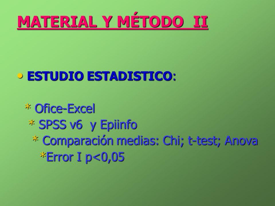 MATERIAL Y MÉTODO II ESTUDIO ESTADISTICO: ESTUDIO ESTADISTICO: * Ofice-Excel * Ofice-Excel * SPSS v6 y Epiinfo * SPSS v6 y Epiinfo * Comparación medias: Chi; t-test; Anova * Comparación medias: Chi; t-test; Anova *Error I p<0,05 *Error I p<0,05