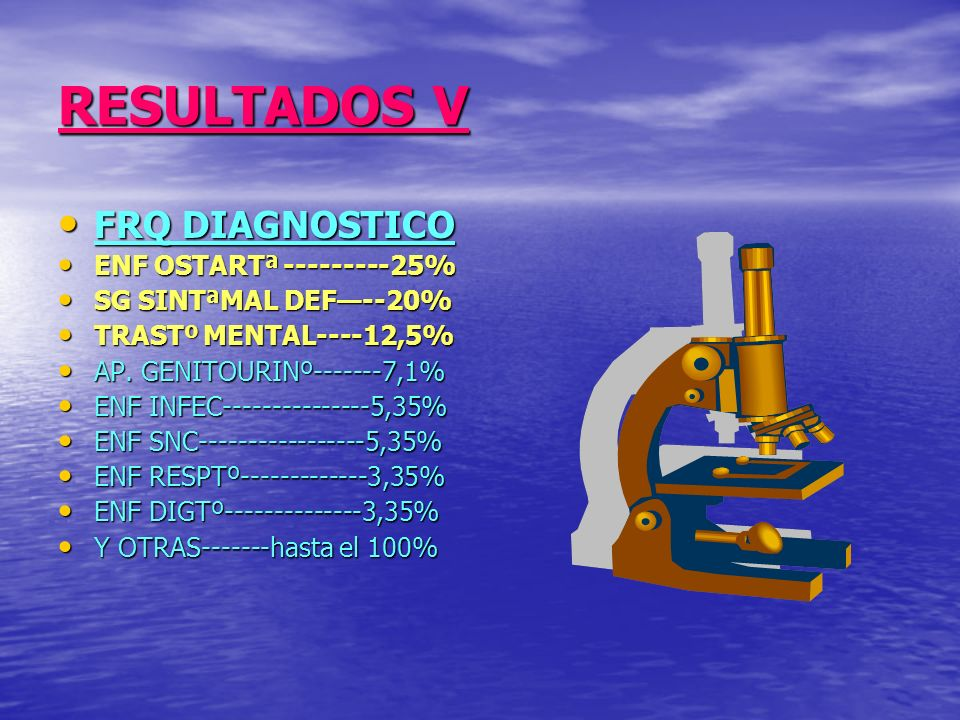 RESULTADOS V FRQ DIAGNOSTICO FRQ DIAGNOSTICO ENF OSTARTª ---------25% ENF OSTARTª ---------25% SG SINTªMAL DEF--20% SG SINTªMAL DEF--20% TRASTº MENTAL----12,5% TRASTº MENTAL----12,5% AP.
