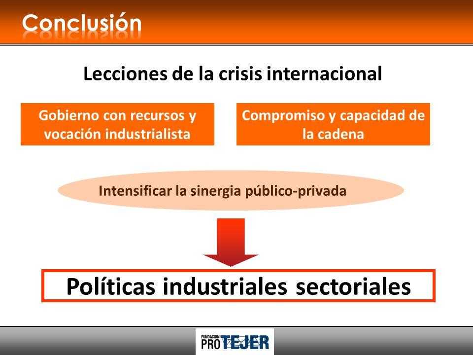 Gobierno con recursos y vocación industrialista Compromiso y capacidad de la cadena Intensificar la sinergia público-privada Políticas industriales sectoriales Lecciones de la crisis internacional