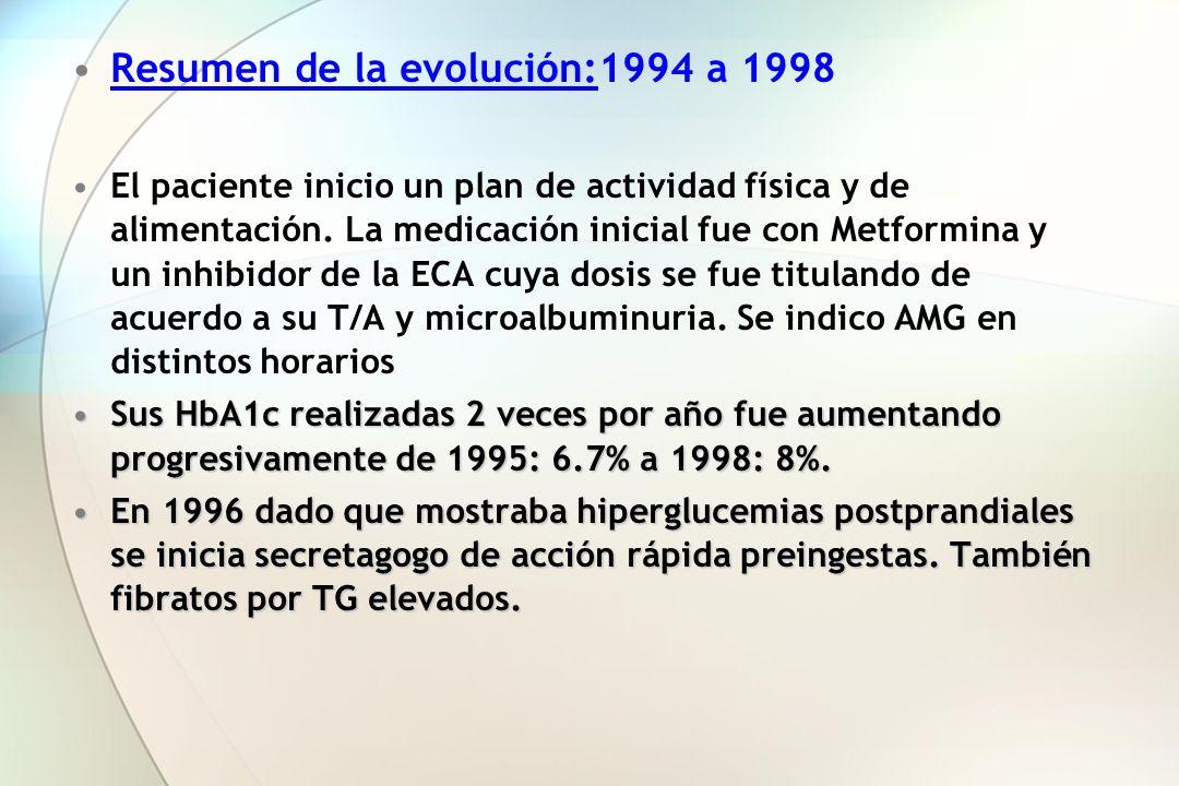 Resumen de la evolución:1994 a 1998 El paciente inicio un plan de actividad física y de alimentación. La medicación inicial fue con Metformina y un in