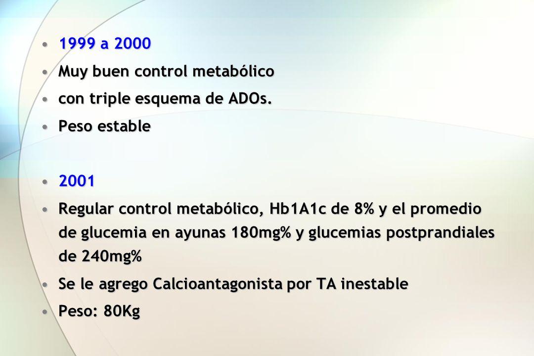 1999 a 20001999 a 2000 Muy buen control metabólicoMuy buen control metabólico con triple esquema de ADOs.con triple esquema de ADOs. Peso establePeso