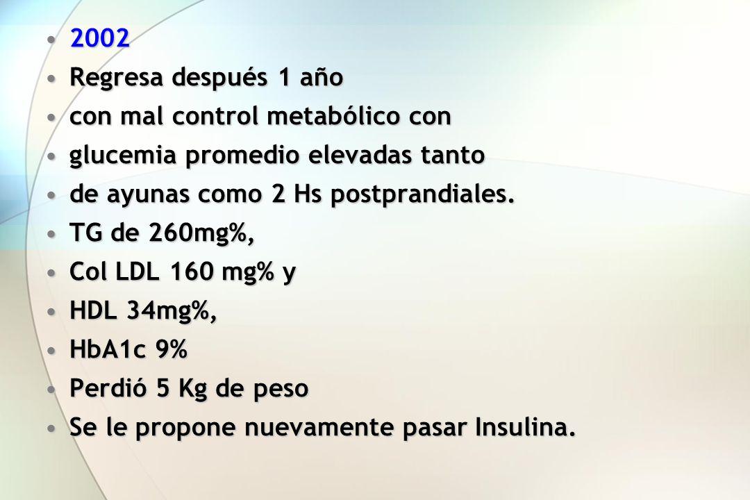 20022002 Regresa después 1 añoRegresa después 1 año con mal control metabólico concon mal control metabólico con glucemia promedio elevadas tantogluce